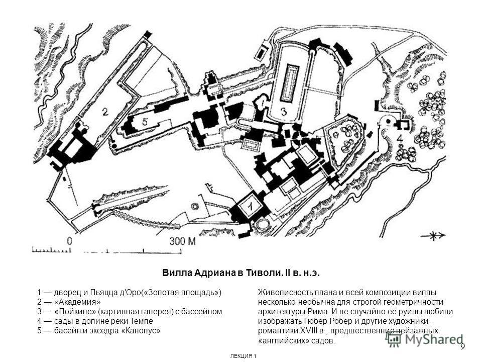 Вилла Адриана в Тиволи. II в. н.э. 1 дворец и Пьяцца д'Оро(«Золотая площадь») 2 «Академия» 3 «Пойкиле» (картинная галерея) с бассейном 4 сады в долине реки Темпе 5 басейн и экседра «Канопус» Живописность плана и всей композиции виллы несколько необыч