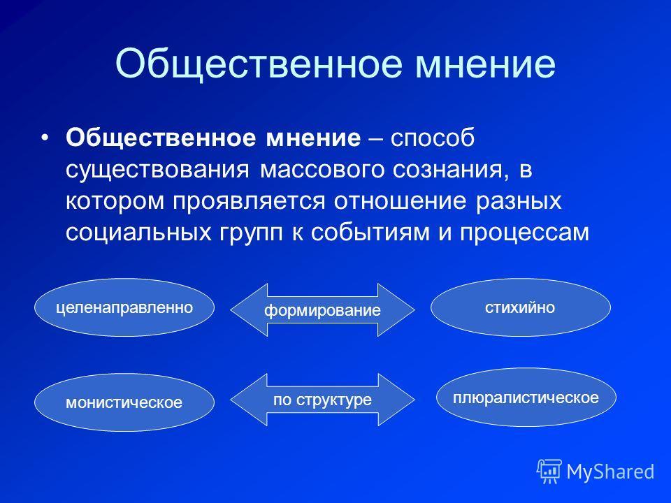 Общественное мнение Общественное мнение – способ существования массового сознания, в котором проявляется отношение разных социальных групп к событиям и процессам формирование целенаправленностихийно по структуре монистическое плюралистическое