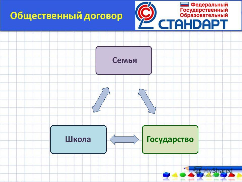 Общественный договор Семья ГосударствоШкола