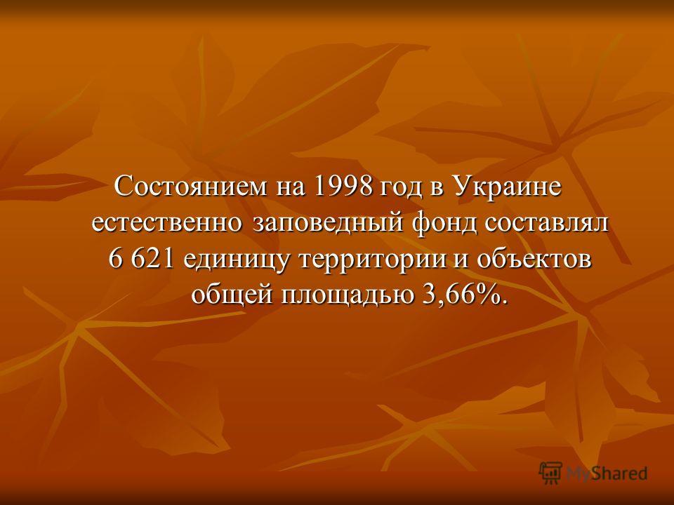Состоянием на 1998 год в Украине естественно заповедный фонд составлял 6 621 единицу территории и объектов общей площадью 3,66%.