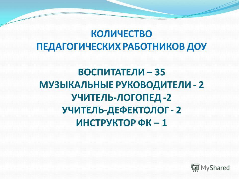 КОЛИЧЕСТВО ПЕДАГОГИЧЕСКИХ РАБОТНИКОВ ДОУ ВОСПИТАТЕЛИ – 35 МУЗЫКАЛЬНЫЕ РУКОВОДИТЕЛИ - 2 УЧИТЕЛЬ-ЛОГОПЕД -2 УЧИТЕЛЬ-ДЕФЕКТОЛОГ - 2 ИНСТРУКТОР ФК – 1