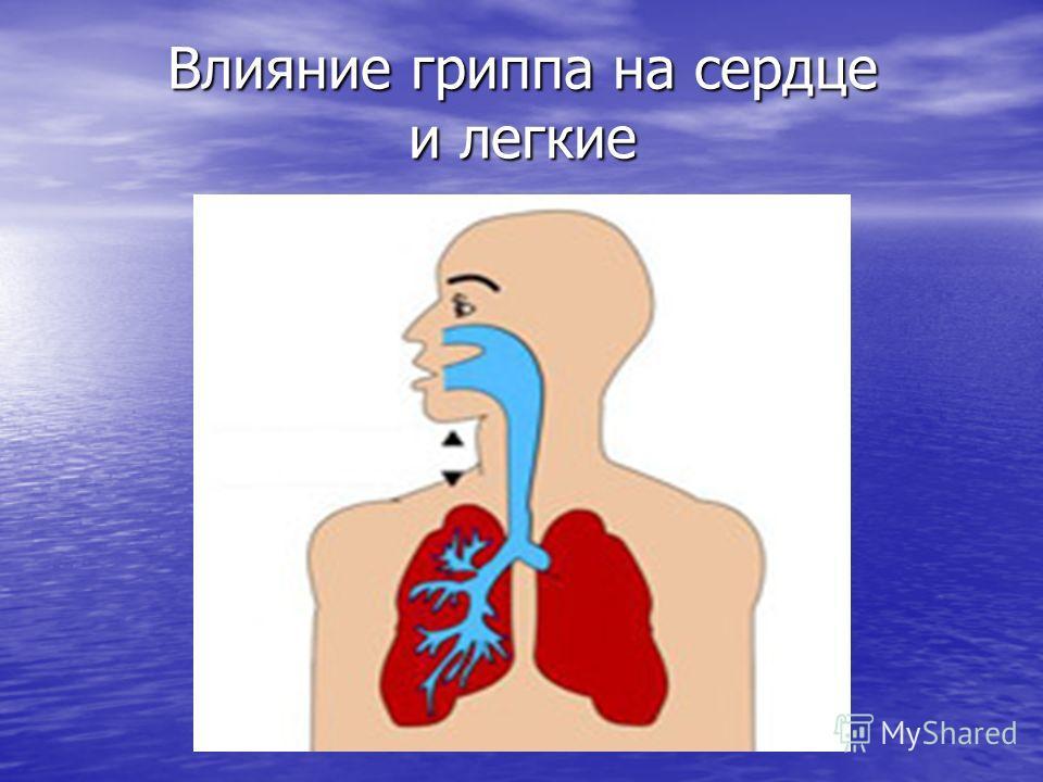 Влияние гриппа на сердце и легкие