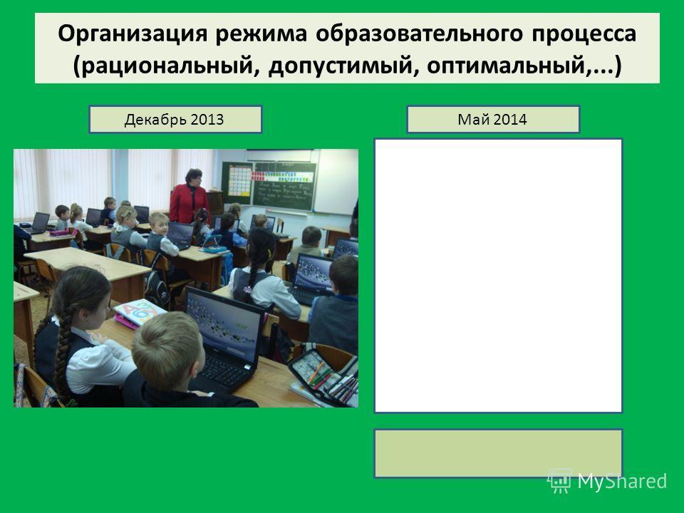 Организация режима образовательного процесса (рациональный, допустимый, оптимальный,...) Декабрь 2013Май 2014
