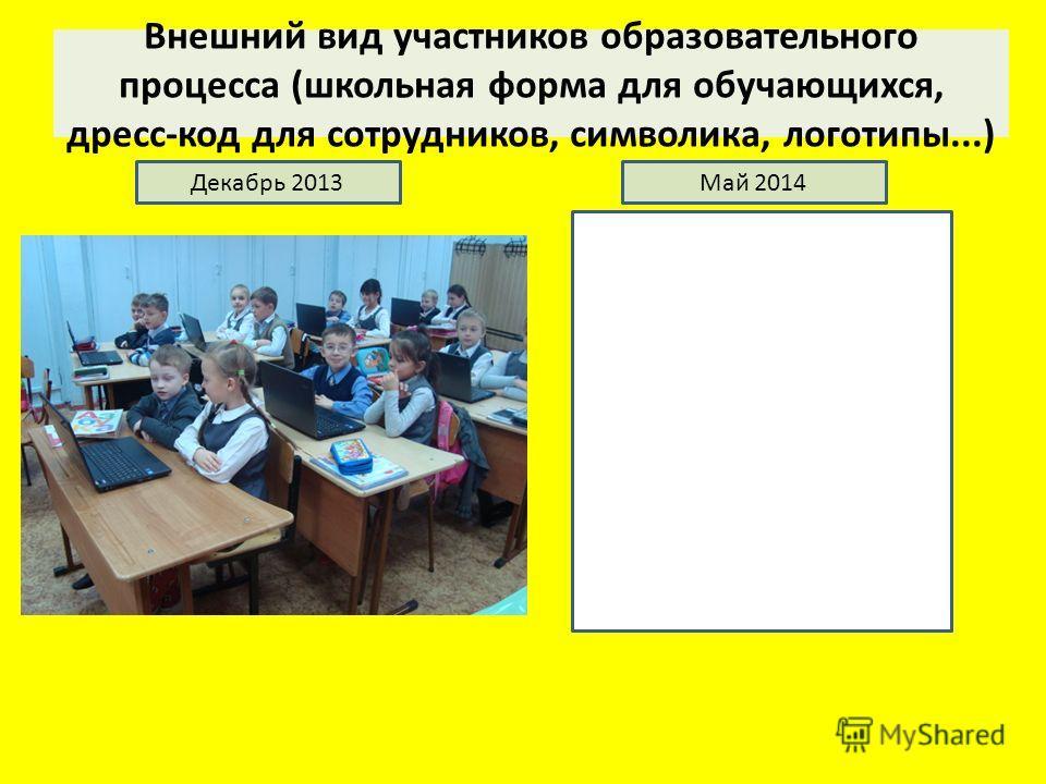 Внешний вид участников образовательного процесса (школьная форма для обучающихся, дресс-код для сотрудников, символика, логотипы...) Декабрь 2013Май 2014
