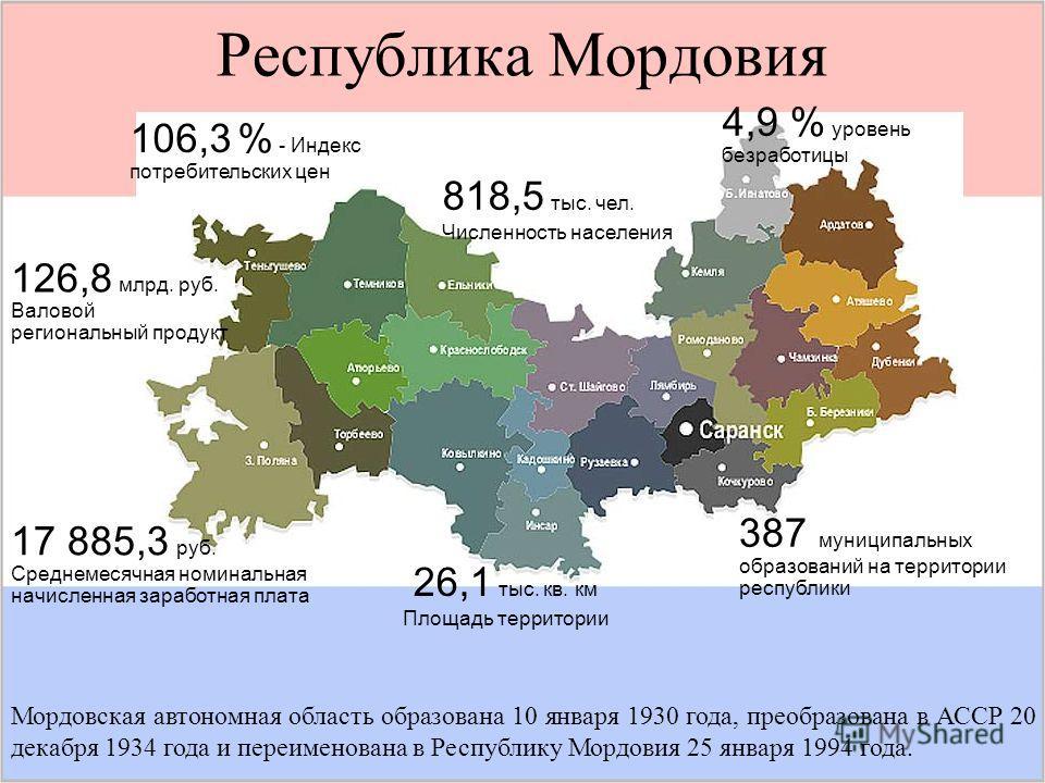 Республика Мордовия 26,1 тыс. кв. км Площадь территории 818,5 тыс. чел. Численность населения 387 муниципальных образований на территории республики 106,3 % - Индекс потребительских цен 4,9 % уровень безработицы 17 885,3 руб. Среднемесячная номинальн
