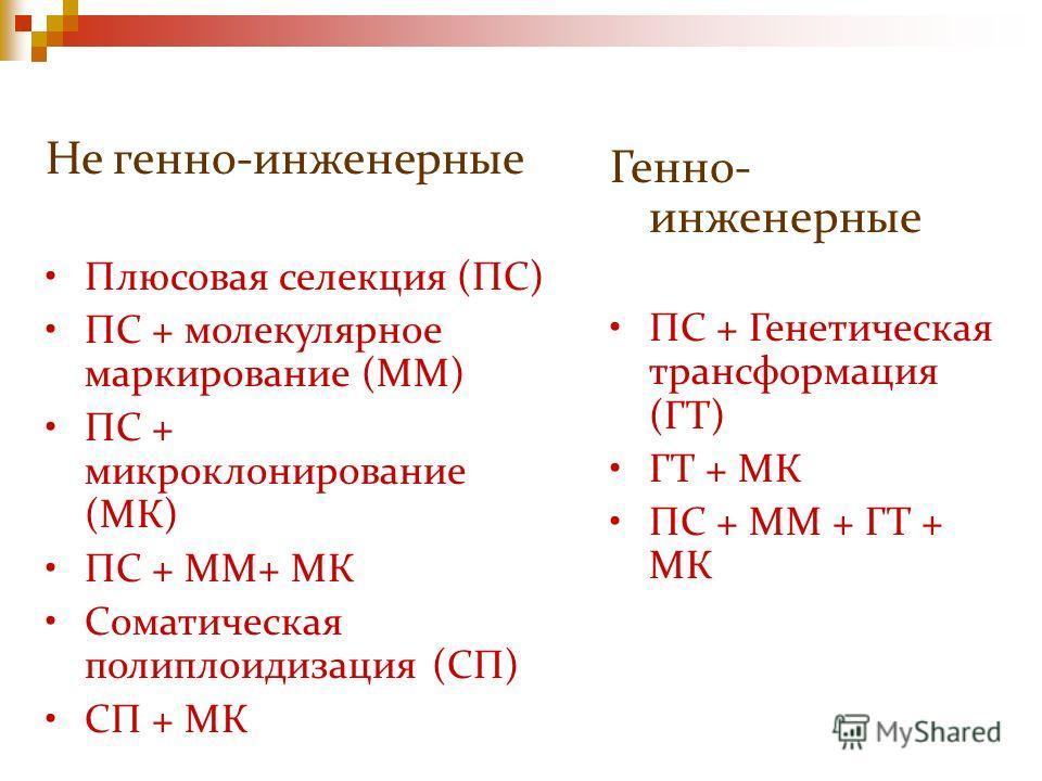 Не генно-инженерные Плюсовая селекция (ПС) ПС + молекулярное маркирование (ММ) ПС + микроклонирование (МК) ПС + ММ+ МК Соматическая полиплоидизация (СП) СП + МК Генно- инженерные ПС + Генетическая трансформация (ГТ) ГТ + МК ПС + ММ + ГТ + МК