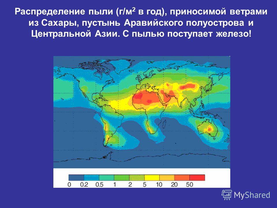 Распределение пыли (г/м 2 в год), приносимой ветрами из Сахары, пустынь Аравийского полуострова и Центральной Азии. С пылью поступает железо!