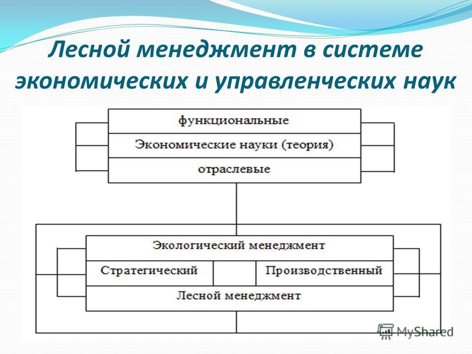 Лесной менеджмент в системе экономических и управленческих наук