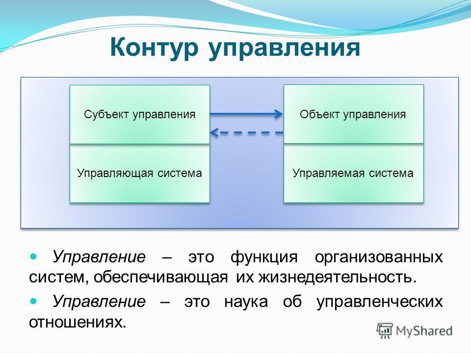 Контур управления Управление – это функция организованных систем, обеспечивающая их жизнедеятельность. Управление – это наука об управленческих отношениях. Субъект управления Управляющая система Управляемая система Объект управления Субъект управлени