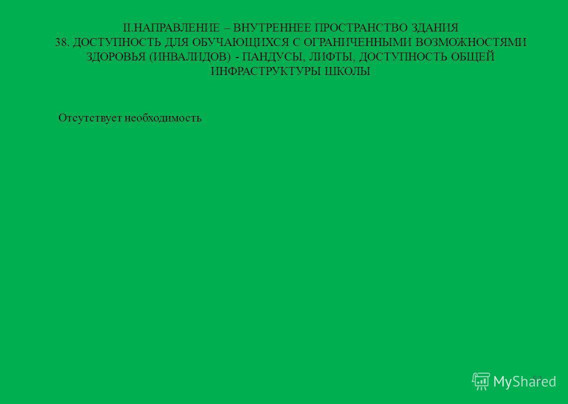 II.НАПРАВЛЕНИЕ – ВНУТРЕННЕЕ ПРОСТРАНСТВО ЗДАНИЯ 38. ДОСТУПНОСТЬ ДЛЯ ОБУЧАЮЩИХСЯ С ОГРАНИЧЕННЫМИ ВОЗМОЖНОСТЯМИ ЗДОРОВЬЯ (ИНВАЛИДОВ) - ПАНДУСЫ, ЛИФТЫ, ДОСТУПНОСТЬ ОБЩЕЙ ИНФРАСТРУКТУРЫ ШКОЛЫ Отсутствует необходимость 53