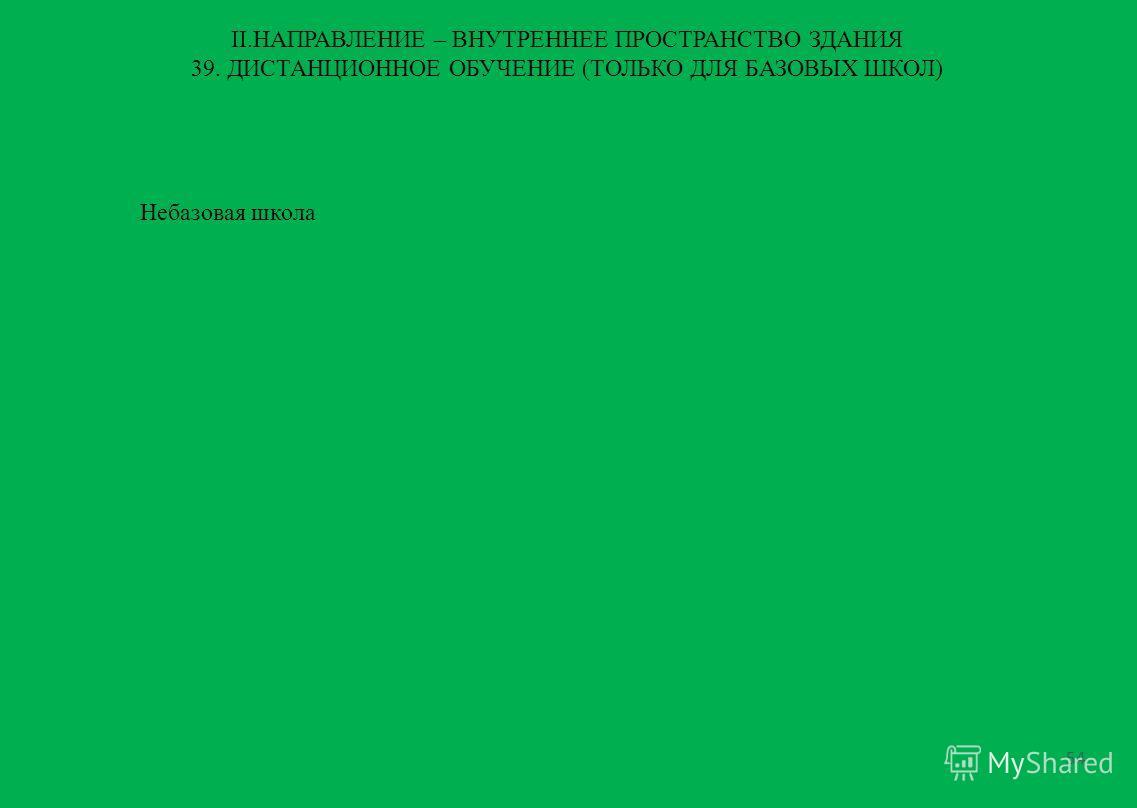 II.НАПРАВЛЕНИЕ – ВНУТРЕННЕЕ ПРОСТРАНСТВО ЗДАНИЯ 39. ДИСТАНЦИОННОЕ ОБУЧЕНИЕ (ТОЛЬКО ДЛЯ БАЗОВЫХ ШКОЛ) Небазовая школа 54