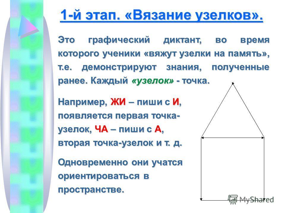Это графический диктант, во время которого ученики «вяжут узелки на память», т.е. демонстрируют знания, полученные ранее. Каждый «узелок» - точка. 1-й этап. «Вязание узелков». Например, ЖИ – пиши с И, появляется первая точка- узелок, ЧА – пиши с А, в