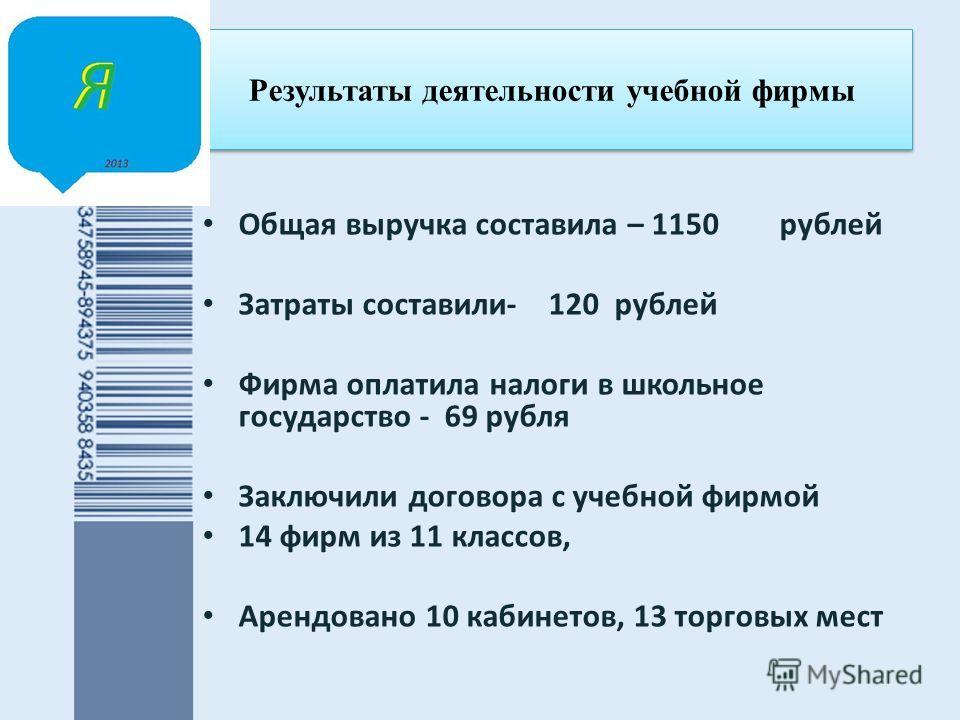 Общая выручка составила – 1150 рублей Затраты составили- 120 рублей Фирма оплатила налоги в школьное государство - 69 рубля Заключили договора с учебной фирмой 14 фирм из 11 классов, Арендовано 10 кабинетов, 13 торговых мест Результаты деятельности у