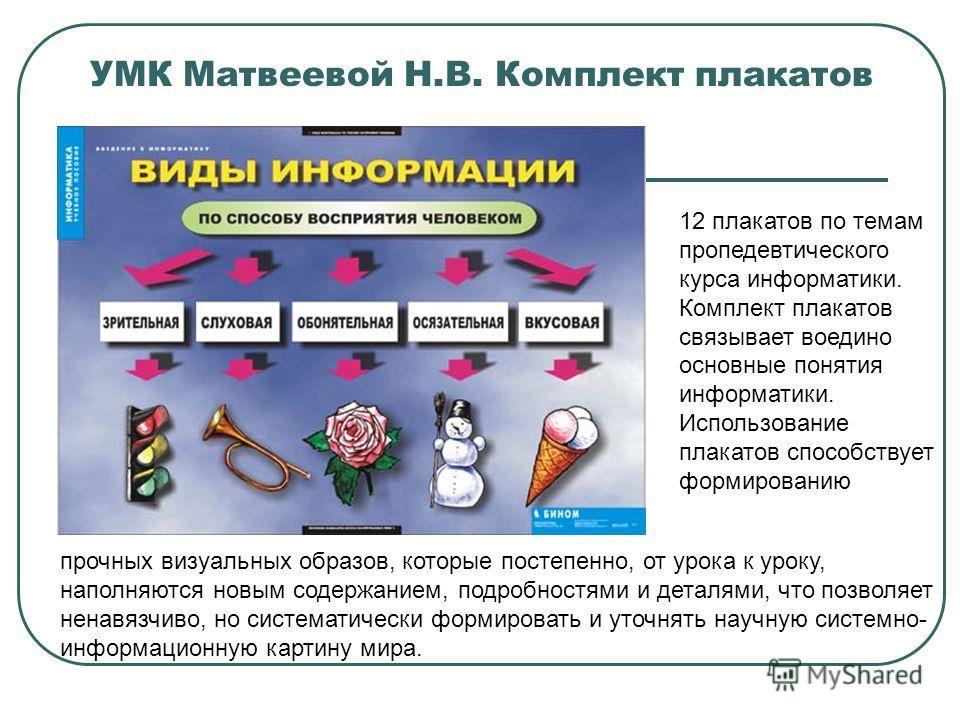 УМК Матвеевой Н.В. Комплект плакатов 12 плакатов по темам пропедевтического курса информатики. Комплект плакатов связывает воедино основные понятия информатики. Использование плакатов способствует формированию прочных визуальных образов, которые пост