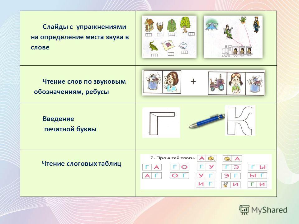 Слайды с упражнениями на определение места звука в слове Чтение слов по звуковым обозначениям, ребусы Введение печатной буквы Чтение слоговых таблиц