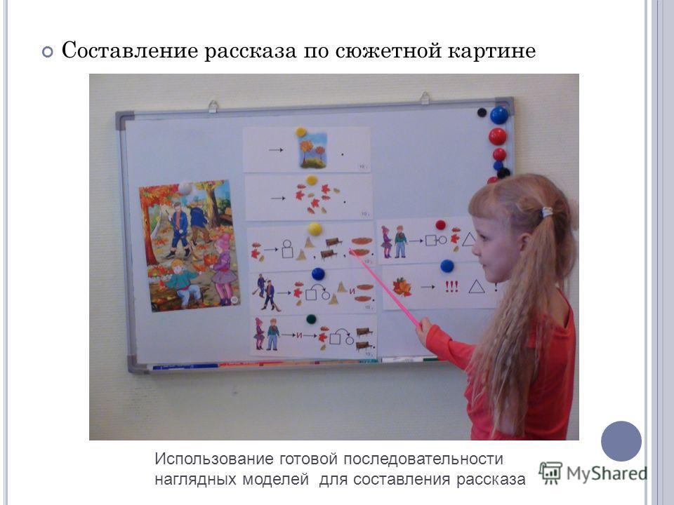 Составление рассказа по сюжетной картине Использование готовой последовательности наглядных моделей для составления рассказа