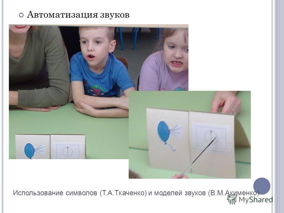 Автоматизация звуков Использование символов (Т.А.Ткаченко) и моделей звуков (В.М.Акименко)