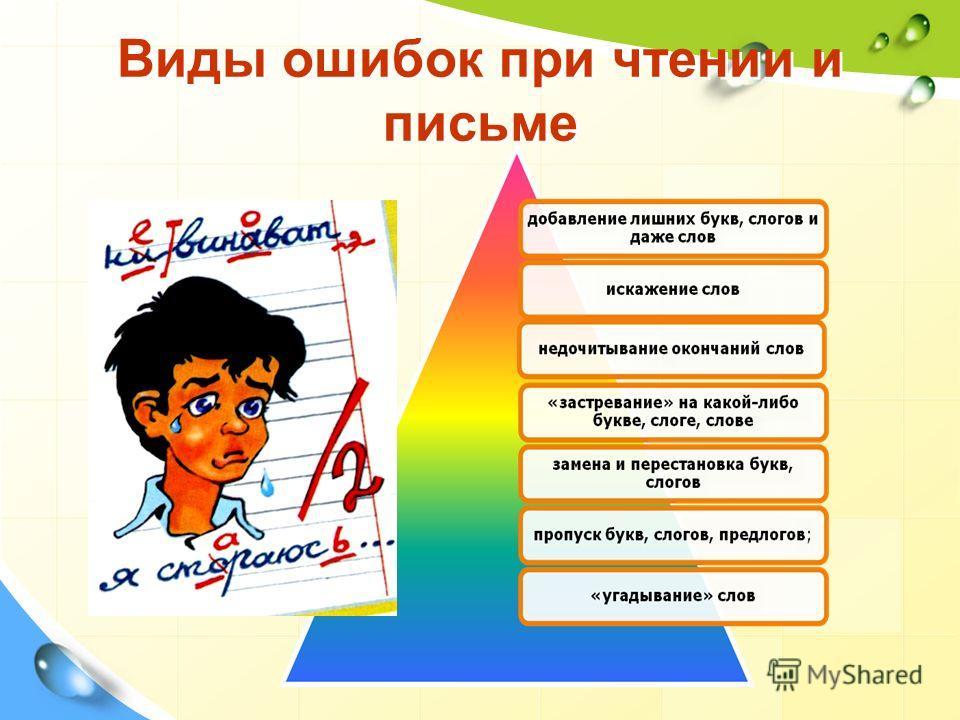 Ясный выговор слова, чтобы каждый из звуков был слышен, и чуткое ухо в различении этих звуков - вот главные основания обучения грамоте. К. Д. Ушинский