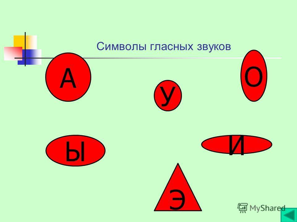 Символы гласных звуков А У О Э Ы И