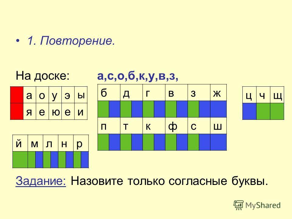 1. Повторение. На доске: а,с,о,б,к,у,в,з, Задание: Назовите только согласные буквы. аоуэ ы яеюеи бдгвзж пткфсш ймлнр цчщ