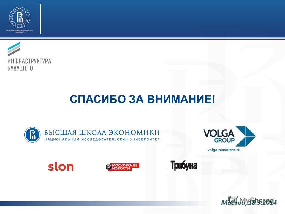 СПАСИБО ЗА ВНИМАНИЕ! Москва, 18.3.2014