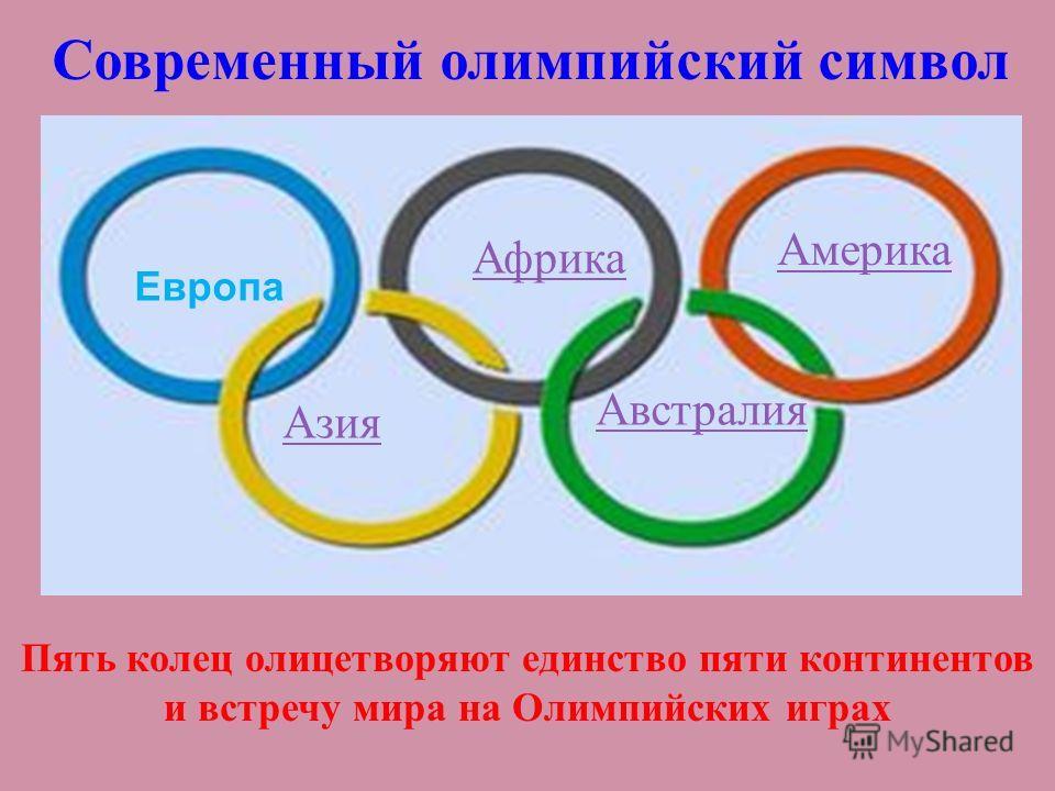 Современный олимпийский символ Пять колец олицетворяют единство пяти континентов и встречу мира на Олимпийских играх Америка Азия Африка Австралия Европа