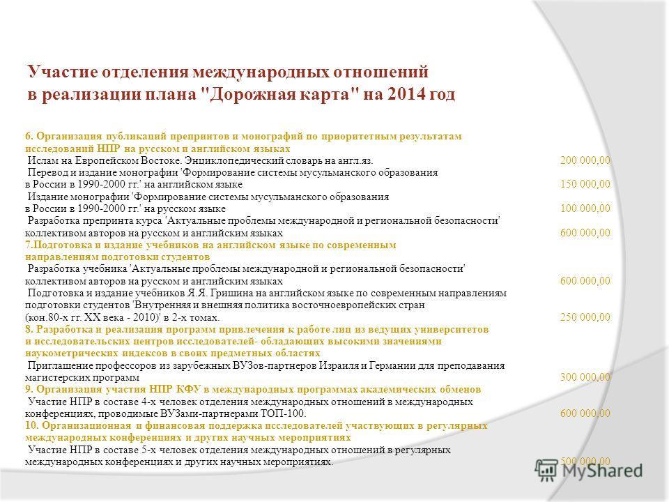 Участие отделения международных отношений в реализации плана