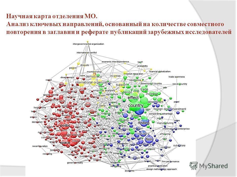 Научная карта отделения МО. Анализ ключевых направлений, основанный на количестве совместного повторения в заглавии и реферате публикаций зарубежных исследователей