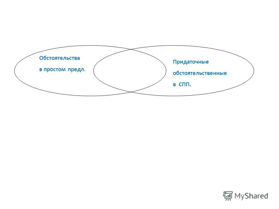 Обстоятельства в простом предл. Придаточные обстоятельственные в СПП.