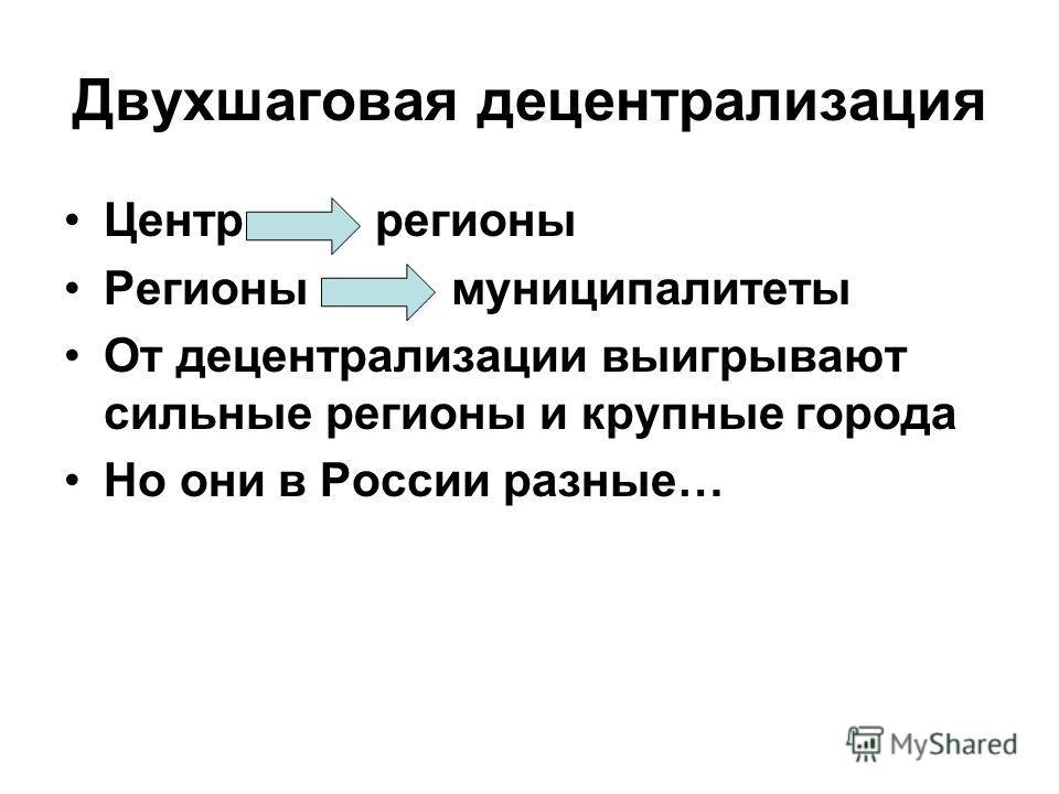 Двухшаговая децентрализация Центр регионы Регионы муниципалитеты От децентрализации выигрывают сильные регионы и крупные города Но они в России разные…