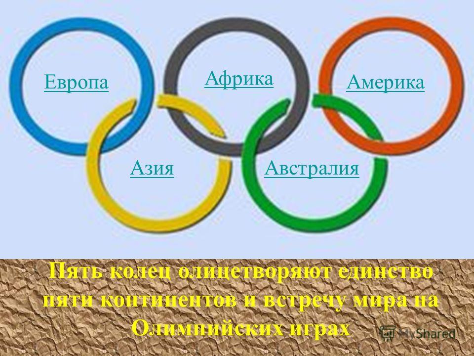 Европа Африка Америка Азия Австралия Пять колец олицетворяют единство пяти континентов и встречу мира на Олимпийских играх