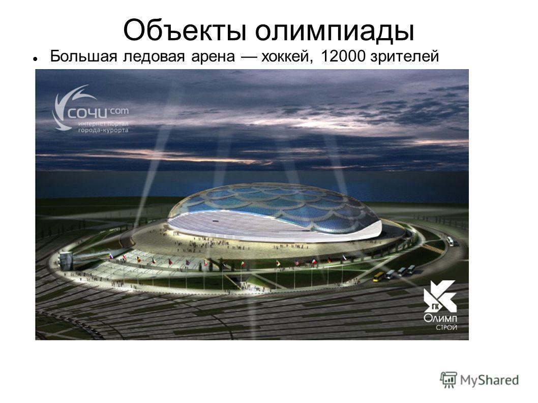Объекты олимпиады Большая ледовая арена хоккей, 12000 зрителей