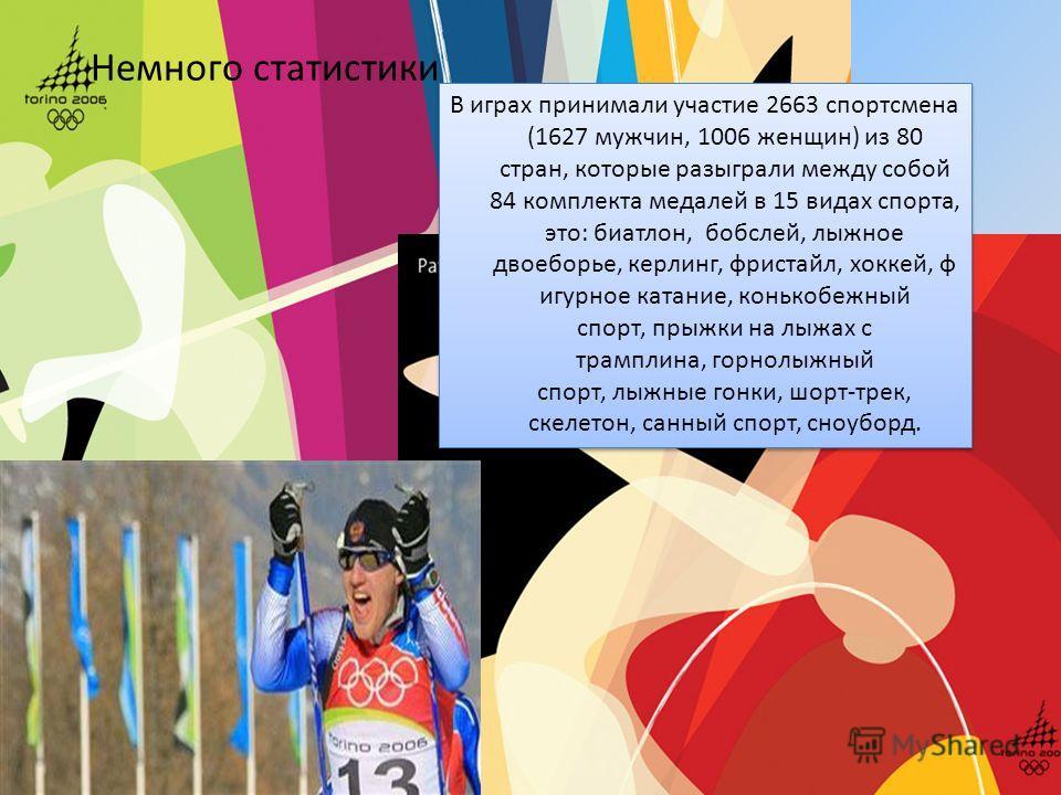 Немного статистики В играх принимали участие 2663 спортсмена (1627 мужчин, 1006 женщин) из 80 стран, которые разыграли между собой 84 комплекта медалей в 15 видах спорта, это: биатлон, бобслей, лыжное двоеборье, керлинг, фристайл, хоккей, ф игурное к
