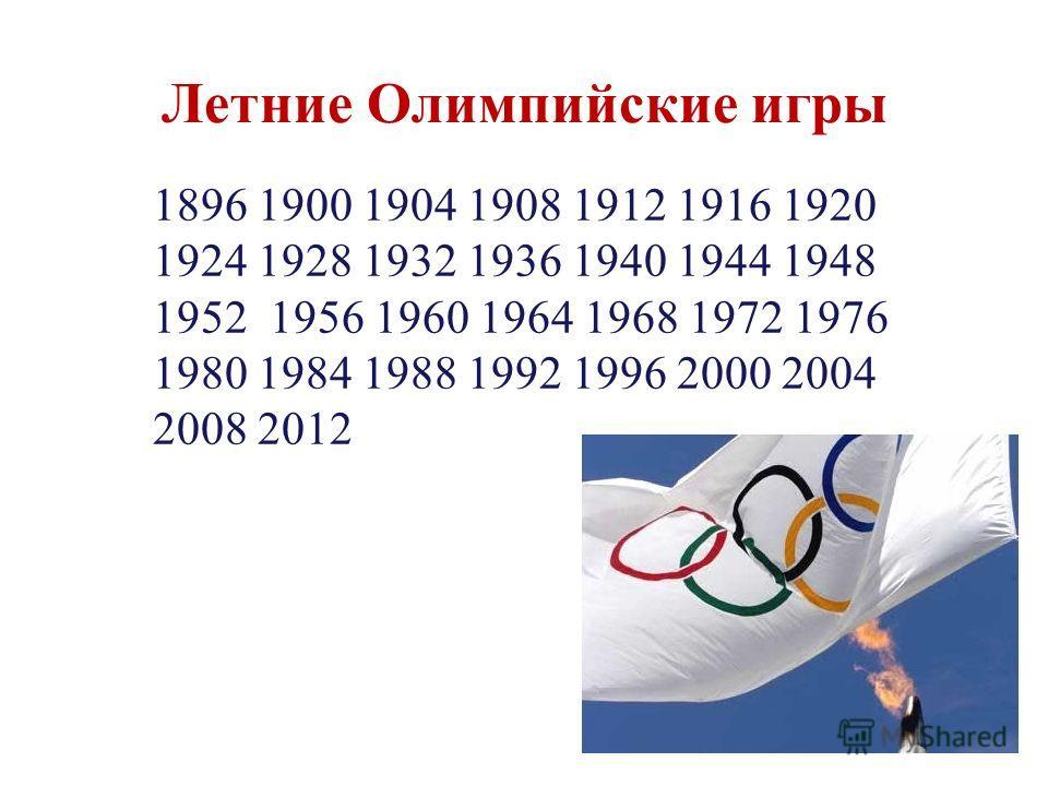 Летние Олимпийские игры 1896190019041908191219161920 1924192819321936194019441948 1952 1956 1960 1964 1968 1972 1976 1980198419881992199620002004 20082012