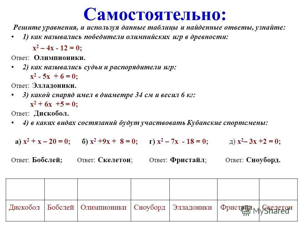 Самостоятельно: Решите уравнения, и используя данные таблицы и найденные ответы, узнайте: 1) как назывались победители олимпийских игр в древности: х 2 – 4х - 12 = 0; Ответ : Олимпионики. 2) как назывались судьи и распорядители игр: х 2 - 5х + 6 = 0;