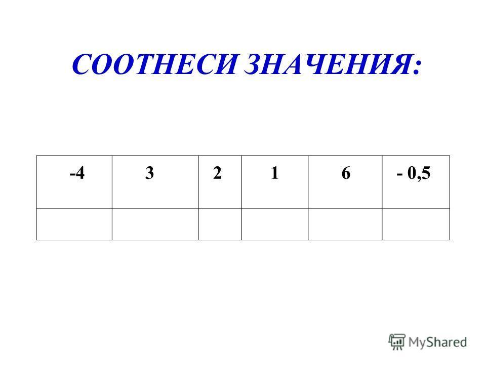 СООТНЕСИ ЗНАЧЕНИЯ: -4 3 2 1 6 - 0,5