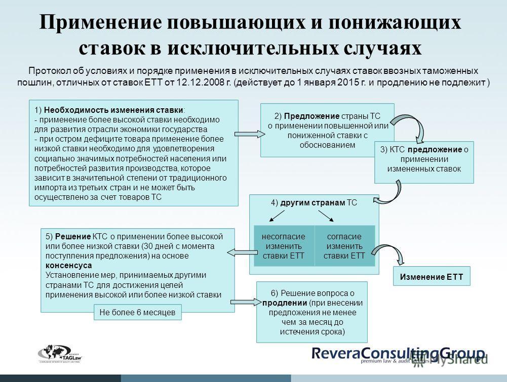 Применение повышающих и понижающих ставок в исключительных случаях Протокол об условиях и порядке применения в исключительных случаях ставок ввозных таможенных пошлин, отличных от ставок ЕТТ от 12.12.2008 г. (действует до 1 января 2015 г. и продлению
