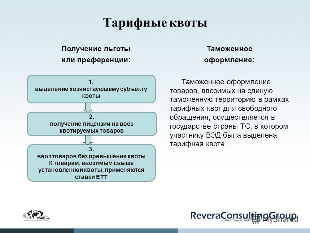 Тарифные квоты Таможенное оформление: Таможенное оформление товаров, ввозимых на единую таможенную территорию в рамках тарифных квот для свободного обращения, осуществляется в государстве страны ТС, в котором участнику ВЭД была выделена тарифная квот