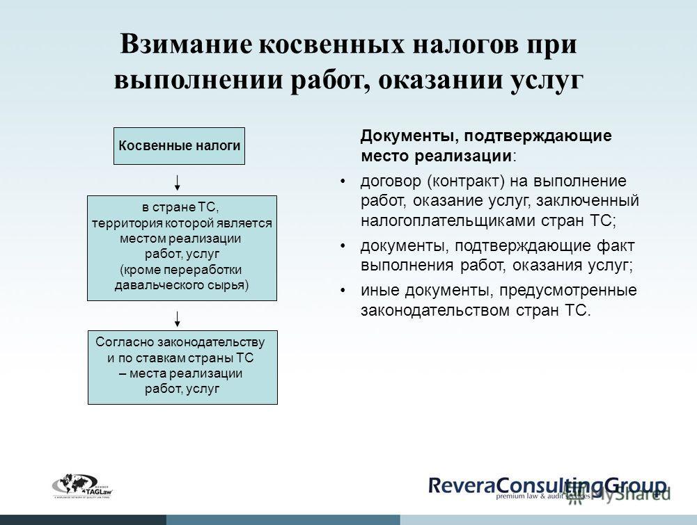 Взимание косвенных налогов при выполнении работ, оказании услуг Документы, подтверждающие место реализации: договор (контракт) на выполнение работ, оказание услуг, заключенный налогоплательщиками стран ТС; документы, подтверждающие факт выполнения ра