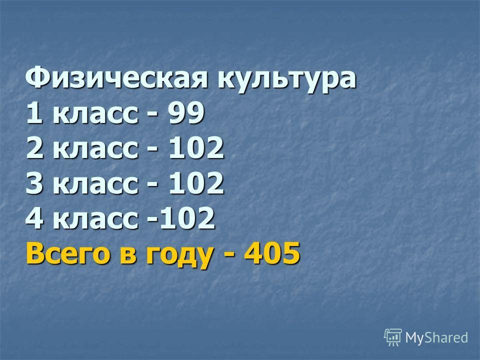 Физическая культура 1 класс - 99 2 класс - 102 3 класс - 102 4 класс -102 Всего в году - 405