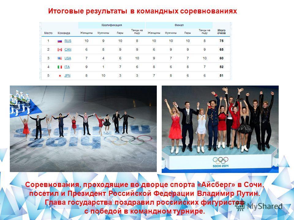 Итоговые результаты в командных соревнованиях Соревнования, проходящие во дворце спорта «Айсберг» в Сочи, посетил и Президент Российской Федерации Владимир Путин. Глава государства поздравил российских фигуристов с победой в командном турнире.