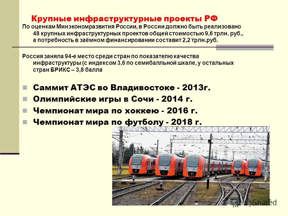 27 Крупные инфраструктурные проекты РФ По оценкам Минэкономразвития России, в России должно быть реализовано 48 крупных инфраструктурных проектов общей стоимостью 9,6 трлн. руб., а потребность в заёмном финансировании составит 2,2 трлн.руб. Россия за
