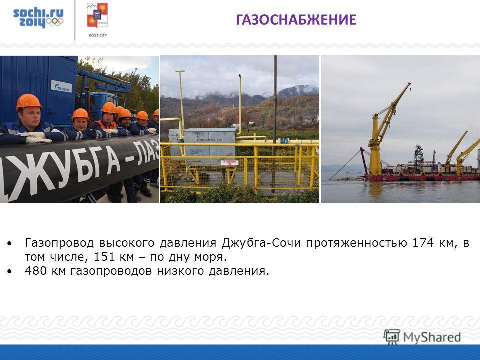 Газопровод высокого давления Джубга-Сочи протяженностью 174 км, в том числе, 151 км – по дну моря. 480 км газопроводов низкого давления. ГАЗОСНАБЖЕНИЕ