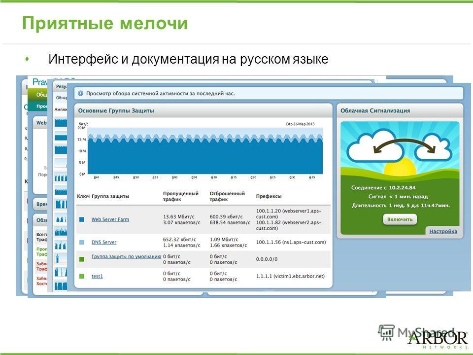 Приятные мелочи Интерфейс и документация на русском языке Разрешение web-роботам поисковиков индексировать сайт под защитой
