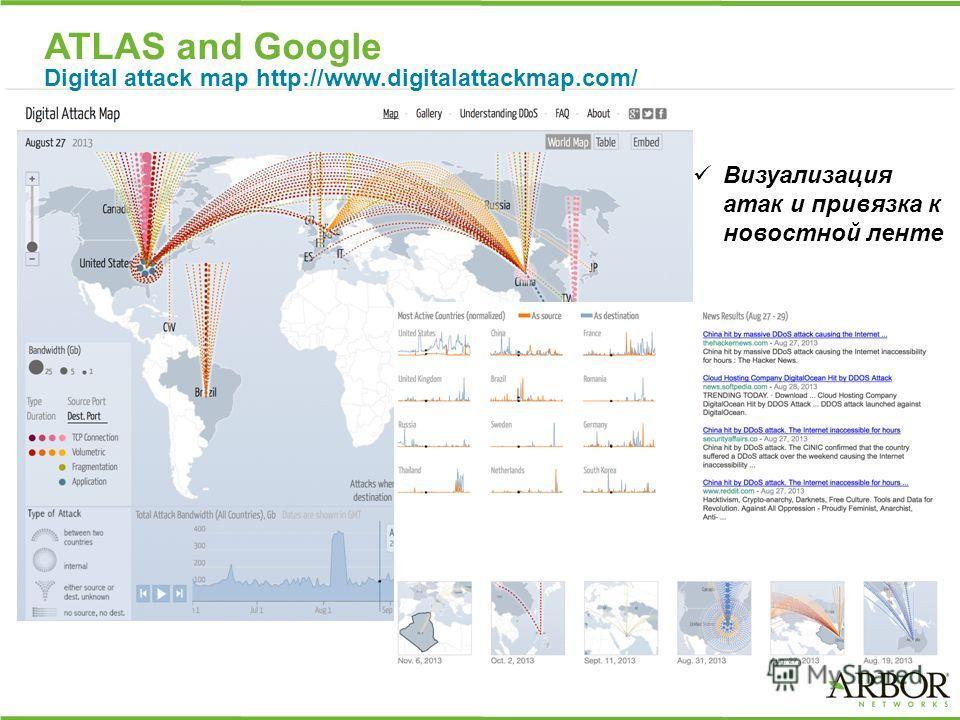 ATLAS and Google Digital attack map http://www.digitalattackmap.com/ Визуализация атак и привязка к новостной ленте