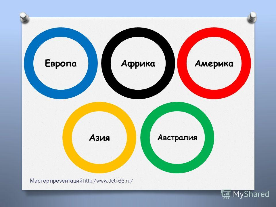 Европа АфрикаАмерика Азия Австралия Мастер презентаций http:/www.deti-66.ru/