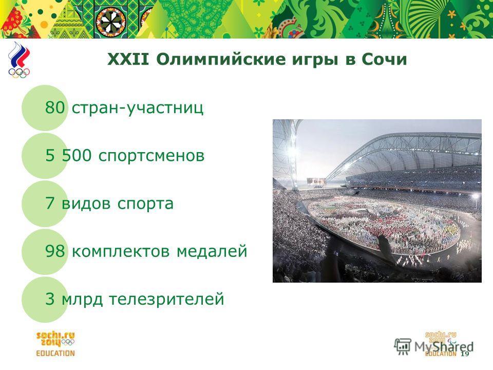 19 80 стран-участниц 5 500 спортсменов 7 видов спорта 98 комплектов медалей 3 млрд телезрителей XXII Олимпийские игры в Сочи