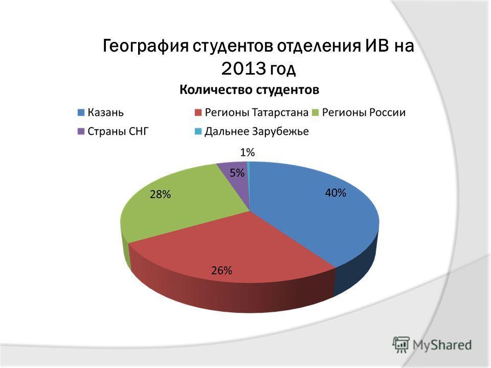 География студентов отделения ИВ на 2013 год
