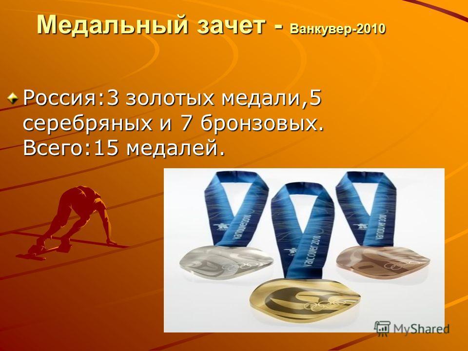 Медальный зачет - Ванкувер-2010 Россия:3 золотых медали,5 серебряных и 7 бронзовых. Всего:15 медалей.