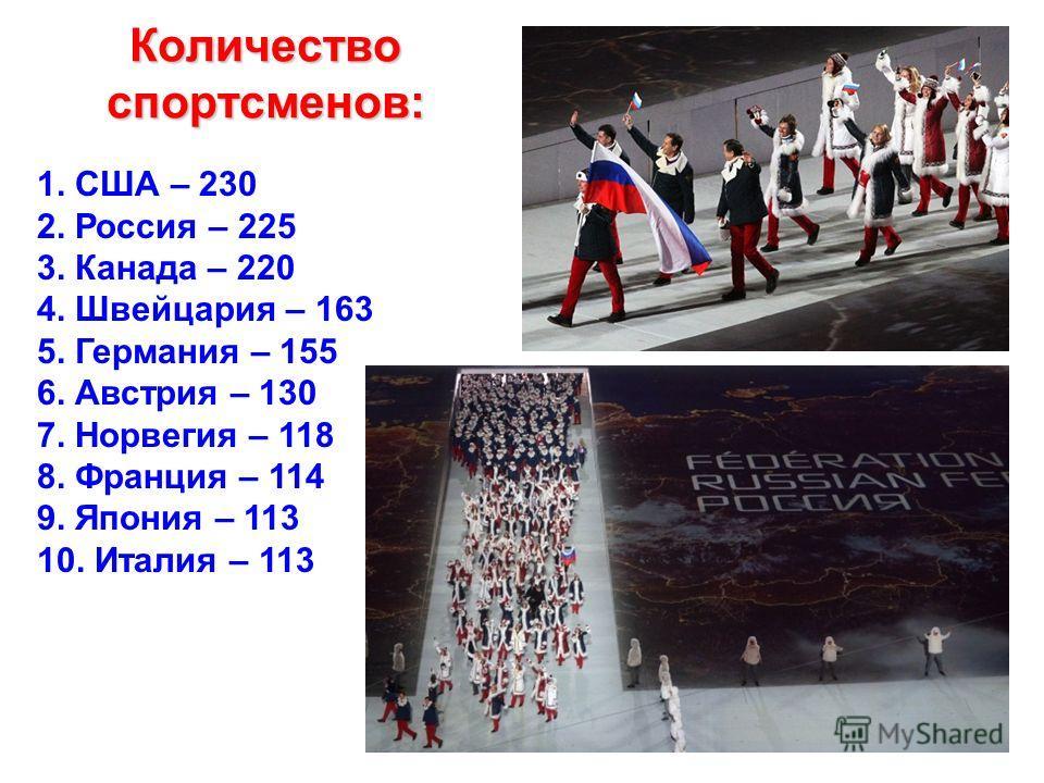 Количество спортсменов: 1. США – 230 2. Россия – 225 3. Канада – 220 4. Швейцария – 163 5. Германия – 155 6. Австрия – 130 7. Норвегия – 118 8. Франция – 114 9. Япония – 113 10. Италия – 113